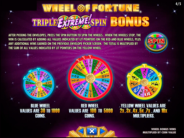 Pokies games with spin wheel