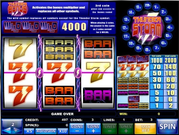 Reels and Paylines in Pokies